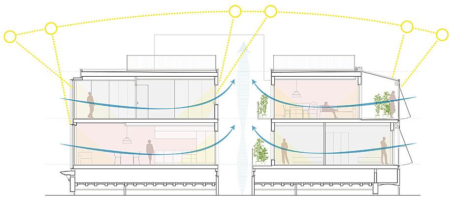 vivienda-enrique-granados-miba-architects-la-casa-por-el-tejado (16)