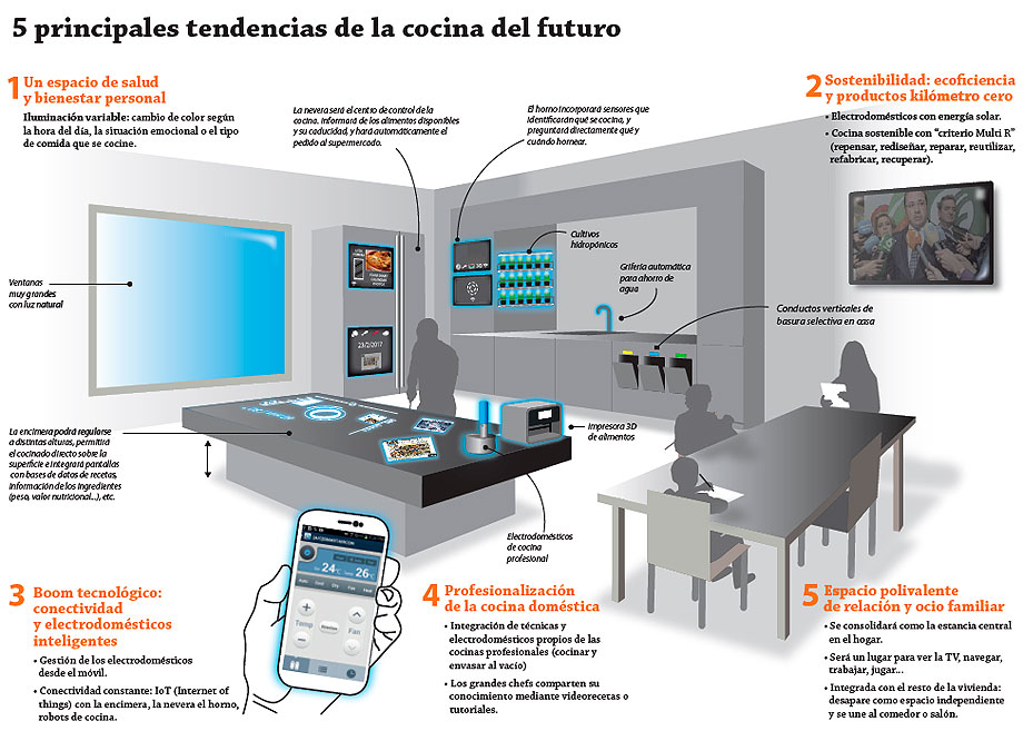 informe-global-kitchen-instituto-silestone (1)