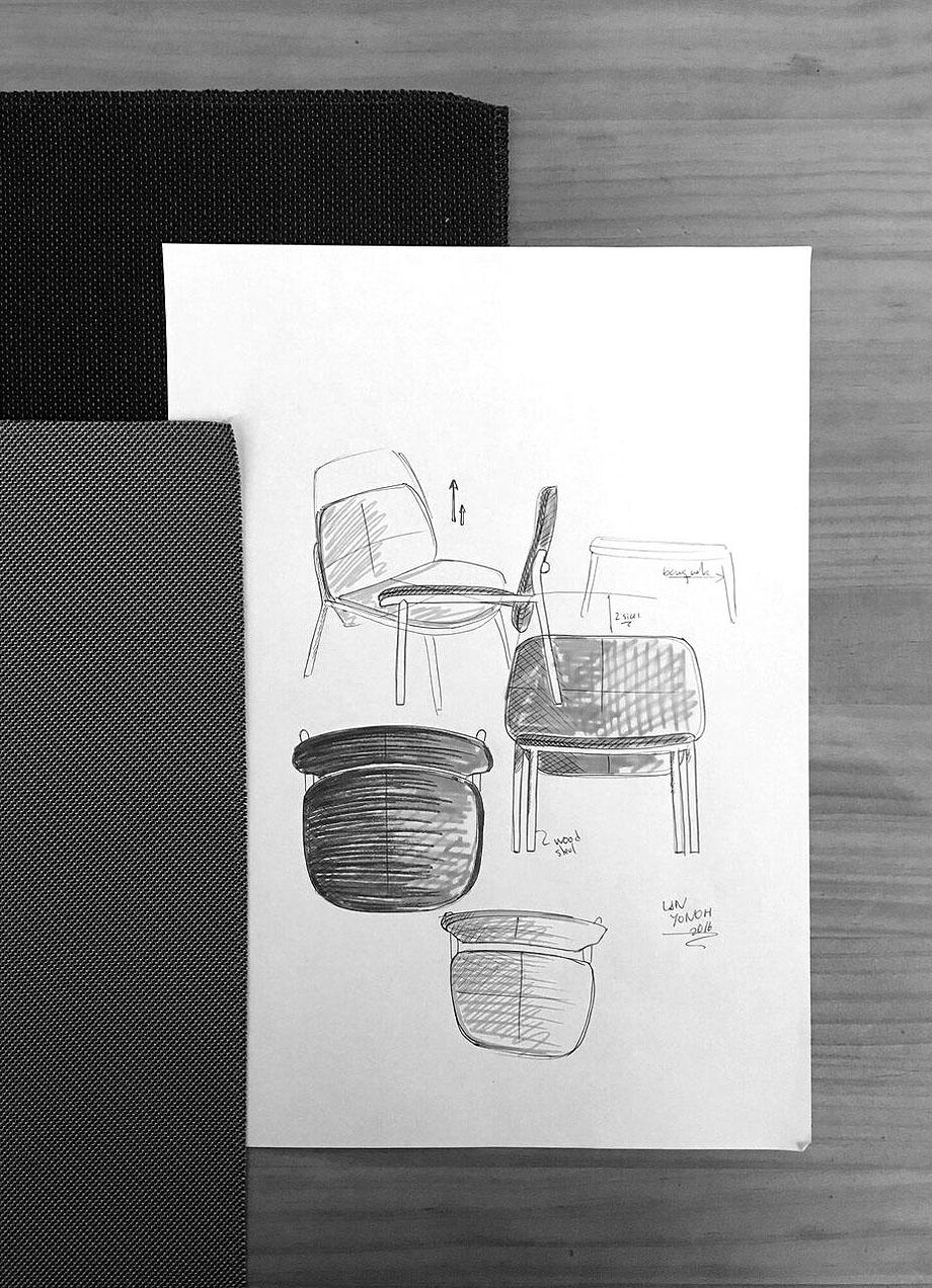 seating lana de yonoh para ondarreta (13)