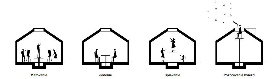 casa de vacaciones de peter jurkovic (JRKVC) - planos (27)