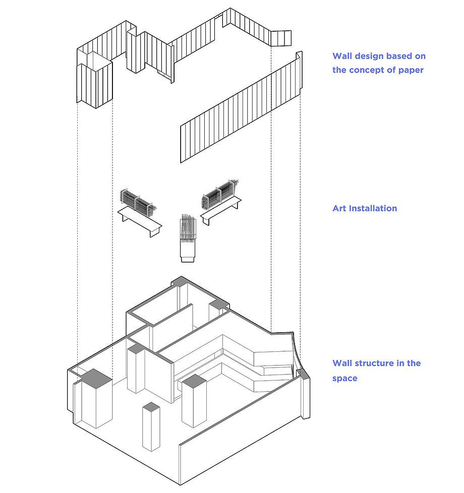 heytea de moc office design - plano (22)