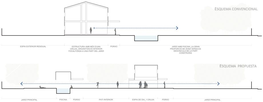 casa mj en lleida de alventosa morell arquitectes (19) - plano