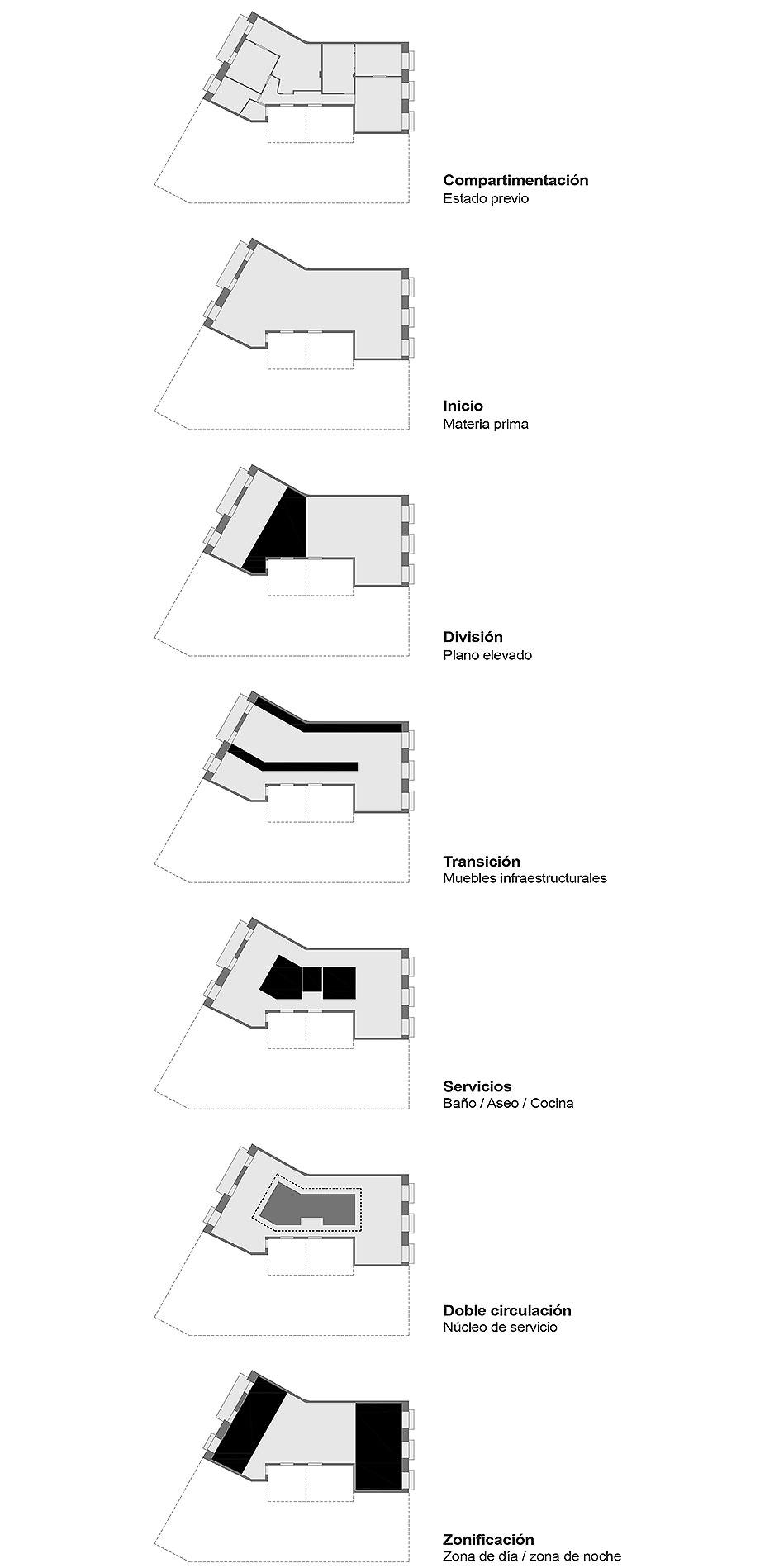 reforma en valladolid de made.v arquitectos (13) - foto