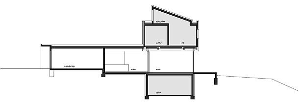 casa p de philipp architekten (33) - plano